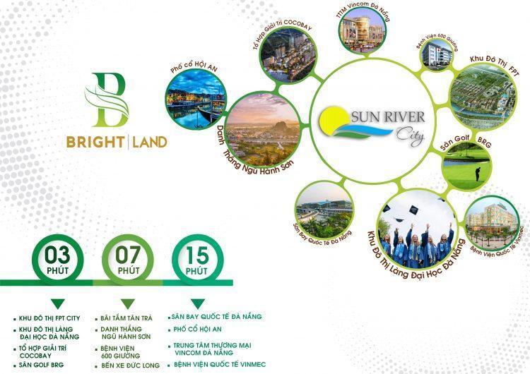 Lien Ket Vung Sunriver City