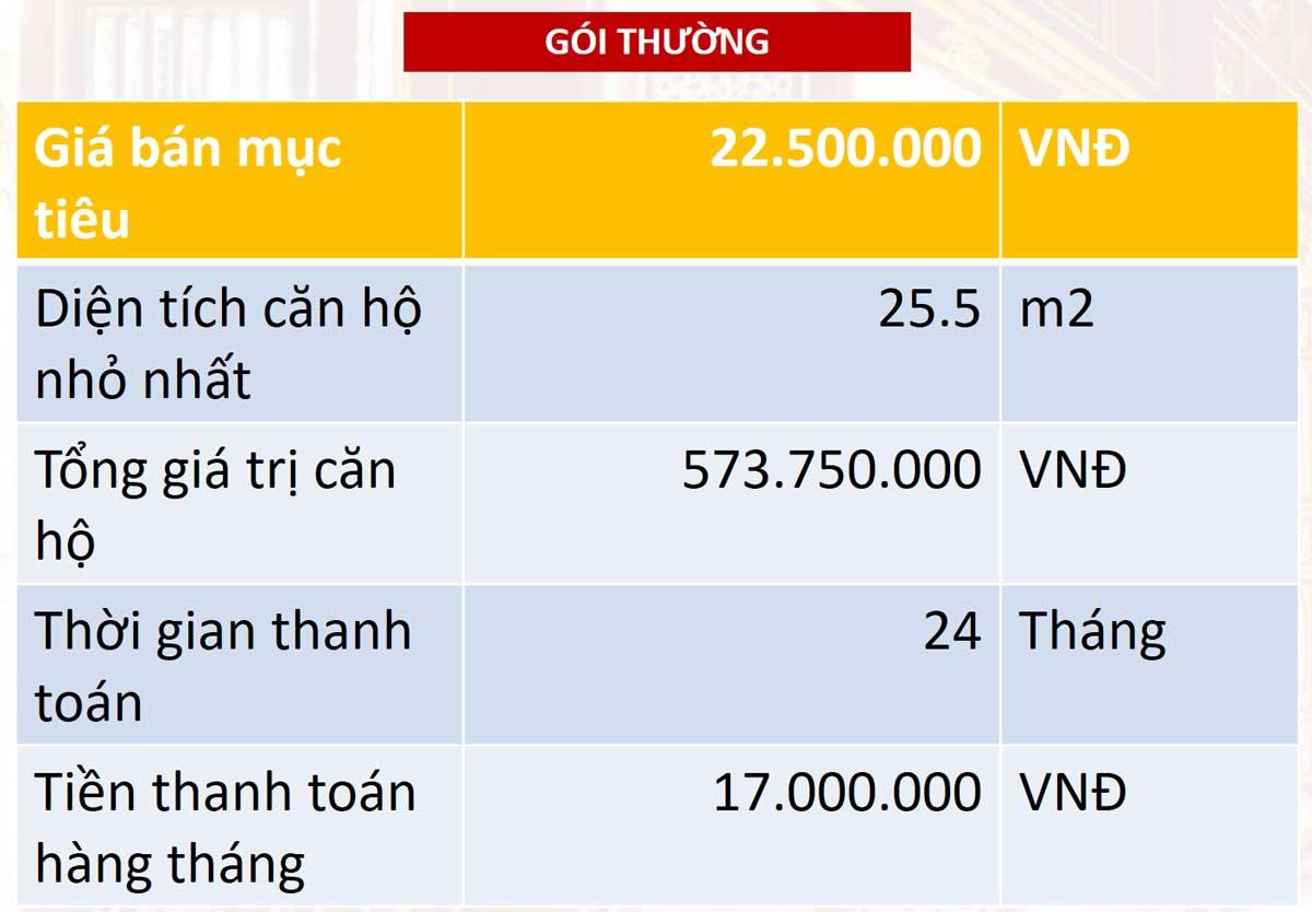 Chinh Sach Ban Hang Apec Hue Goi Thuong