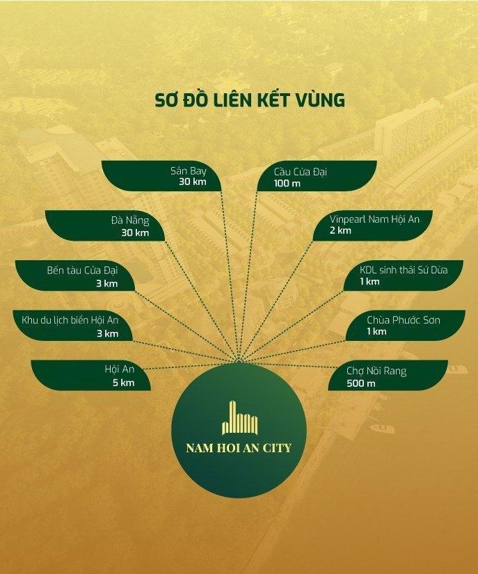 Tiện ích dự án Nam Hội An City