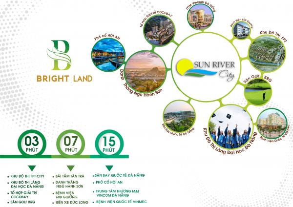 Sun River City - Bảng Giá Và Tiến Độ 2021 10