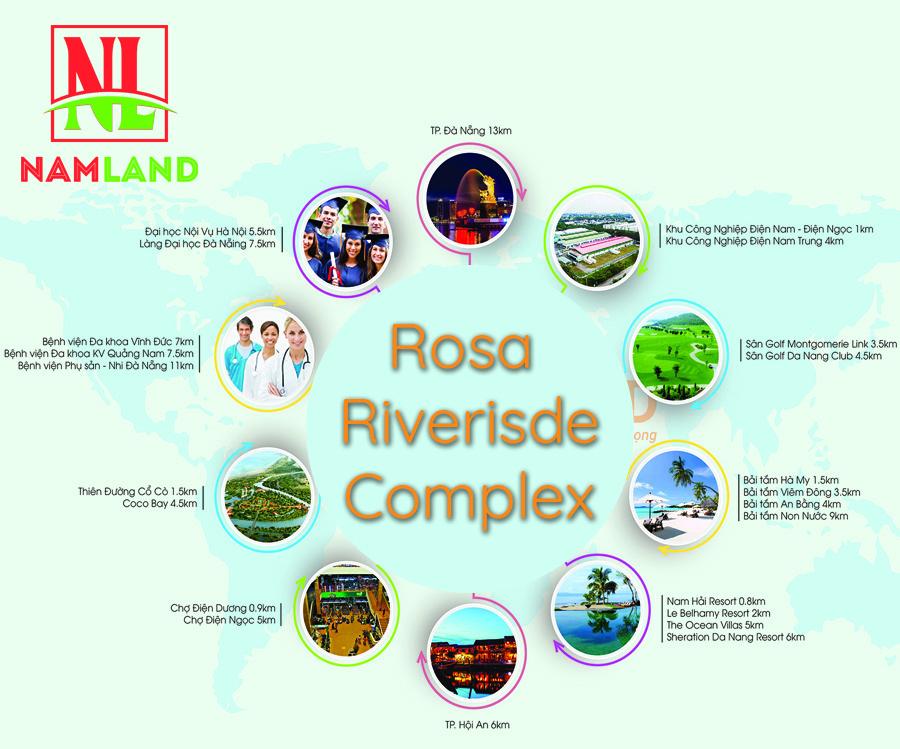 Rosa Riverside Complex