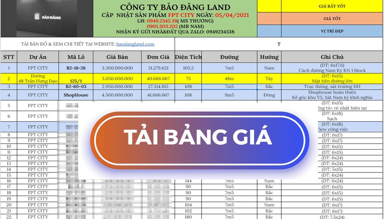 Bang Hang Fpt City Baodangland.com 05 05